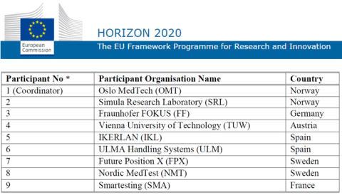 Nordic Medtest med i stort Horizon 2020-projekt