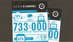 Mobil handel ökar stort enligt DIBS nya rapport
