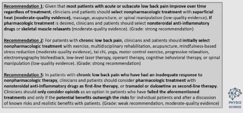 Gegen Rückenschmerzen ohne Medikamente