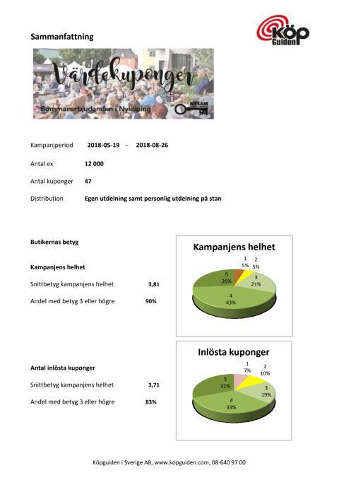 utvärdering kuponghäfte del1