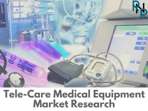 Innovative Report on Tele-Care Medical Equipment Market – Know About Influencing Factors By Focusing on Top Companies like GlobalMedia, Robert Bosch, AMD Global Telemedicine, GE Healthcare, Honeywell, Bayer HealthCare – Global Forecast to 2023