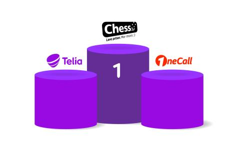 Storeslem for Telia Norge i kundeserviceundersøkelse