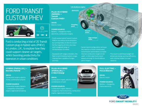 Transit PHEV infographic