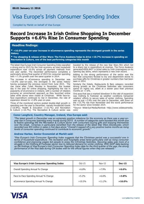 Visa Europe's Irish Consumer Spending Index - 11 January 2016