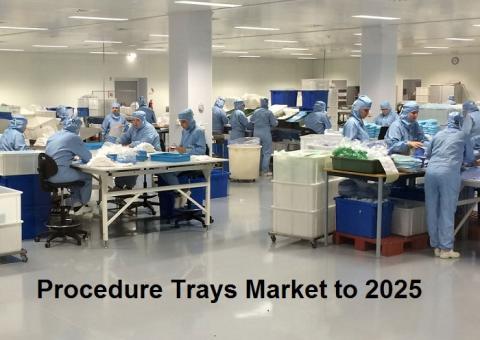Procedure Trays Market to Witness Huge Growth in 2025   Key Player Analysis: Biometrix, Medica Europe BV, 3M, Barrier Technologies, Owens & Minor, Inc., Medline Industries, Inc., Mölnlycke Health Care