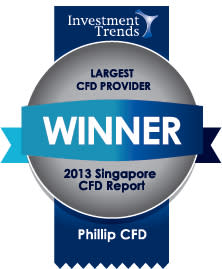Phillip CFD Remains as Singapore's Largest CFD Provider
