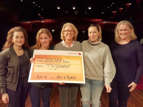 Nyskriven musikal ger Tjejzonen 200 000 kronor för att motverka psykiska ohälsa