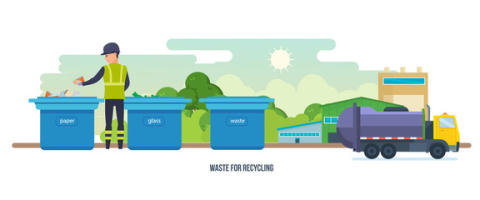 Global Waste Recycle Service Market Report to Share Key Aspects of the Industry with the details of Influence Factors