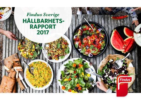 Findus Hållbarhetsrapport 2017