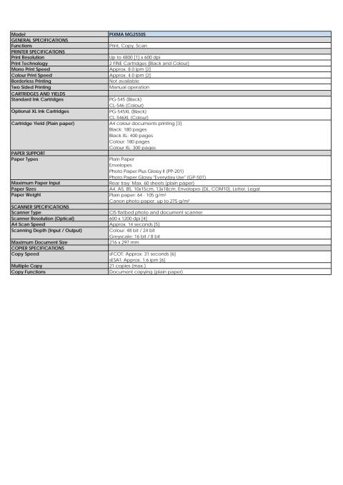 Canon PIXMA MG2550S tekniska specifikationer