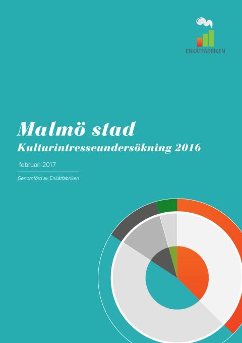 Kulturintressemätning 2016