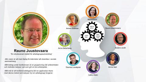 Effektivisera arbetsgruppen med Rauno Juustovaara på ledarskapskonferens i Sickla den 26/1