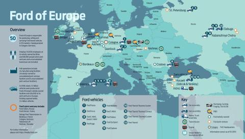 Ford of Europe Guide 2019 Infographic