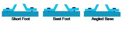 Soft foot strikes again!