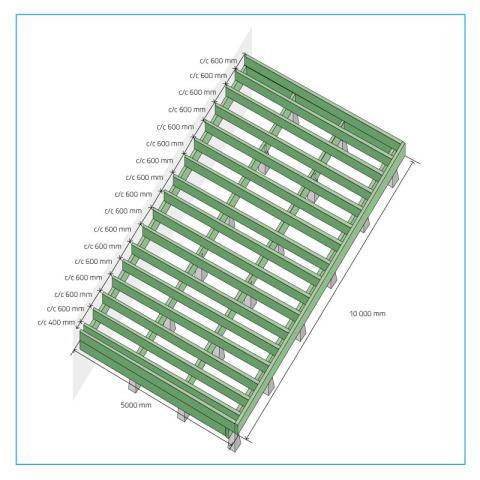 Bygga altan 5x10m med kryssbjälklaget