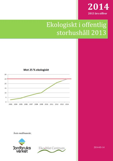 Ekologiskt i offentliga storhushåll 2013, Ekomatcentrum rapport 2014.