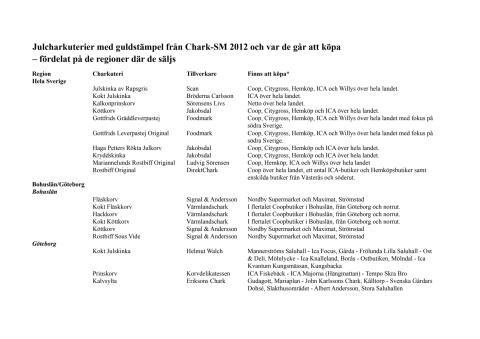 Sveriges bästa julcharkuterier 2013, fördelade på region där de finns för försäljning