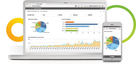 Business intelligence data is getting even more user friendly.
