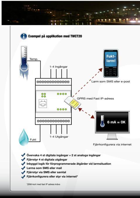 Applikationsexempel med TWCT20 och fast IP adress