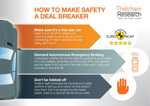 How to make safety a deal breaker