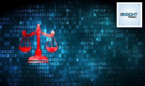 """Legal Analytics Market 2019"" – Industry Analysis by Most Demanding Players as Analytics Consulting, Argopoint, Bloomberg BNA, CPA Global, LexisNexis, Mindcrest, Premonition, Thomson Reuters Corporation, UnitedLex, Wolters Kluwer"