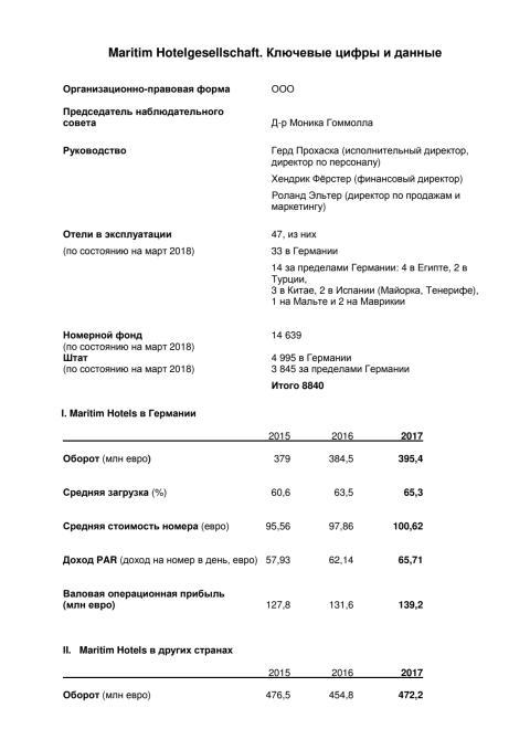 Maritim Hotelgesellschaft. Ключевые цифры и данные