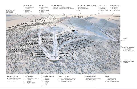 Masterplan-illustration