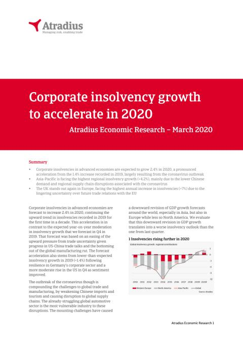 Corporate insolvency growth to accelerate in 2020