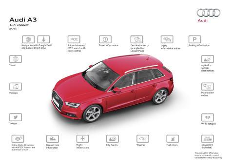 Audi connect SIM – online uden grænser
