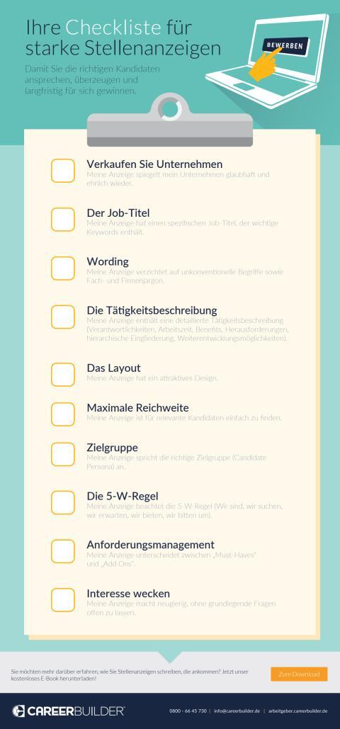 Infografik: Checkliste für starke Stellenanzeigen