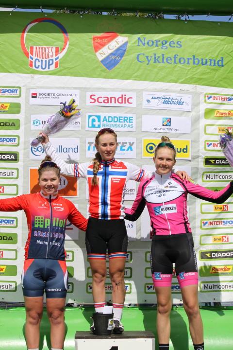 Pallen for Kvinner junior NorgesCup Gylne Gutuer