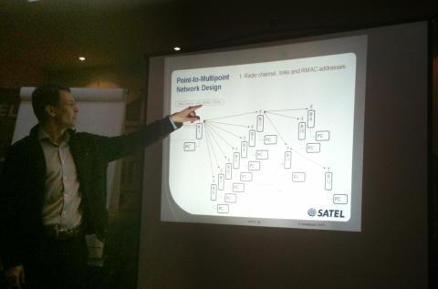 Trådlös Ethernet för långa avstånd via radiomodem