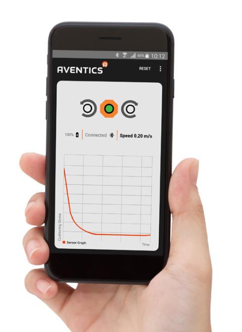 Aventics CAT App