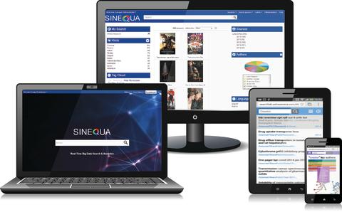 Kognitive Analysen mit Sinequa auf Cloudera Enterprise Data Hub