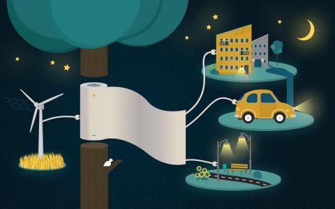 Power paper - energipapper