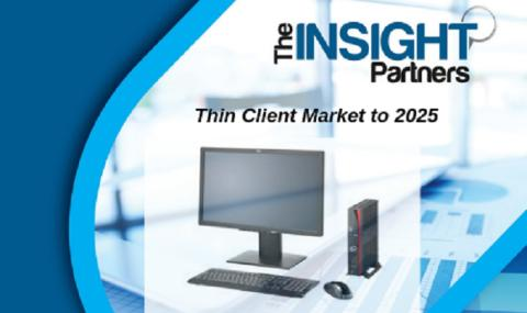 Thin Client Market Outlook to 2025 - Leading Players Samsung Electronics, Ncomputing Co. Ltd., HP Development Company, IGEL, L.P., Cisco Systems, Siemens, 10Zig Technology, Advantech and Acer