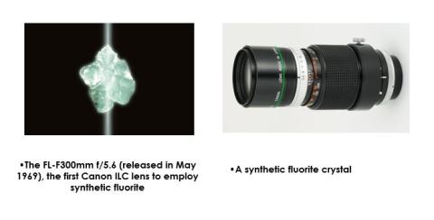 Canon celebrates 50th anniversary of lens employing synthetic fluorite