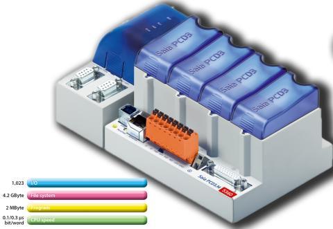 Ny snabbare PLC från SAIA