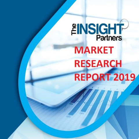 Huge Growth Expected In Pulmonary Drugs Market Forecast To 2027 By Studying As companies along with their SWOT analysis and market strategies
