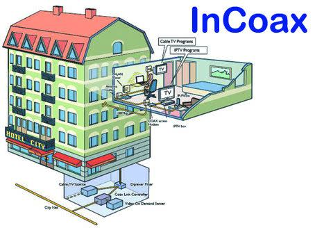 InCoax Networks har innovativa bredbandslösningar