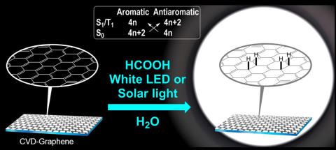 New efficient and low-cost method for hydrogenation of graphene with visible light