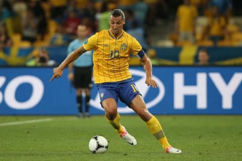 Fotboll och Zlatan är populärast bland barnen. Topp 10-lista