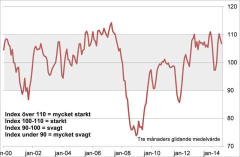 SPF:s Seniorindikator – Överraskande positiv syn på den egna ekonomin i september