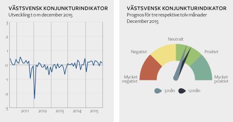 Stabil västsvensk konjunktur och optimism inför framtiden