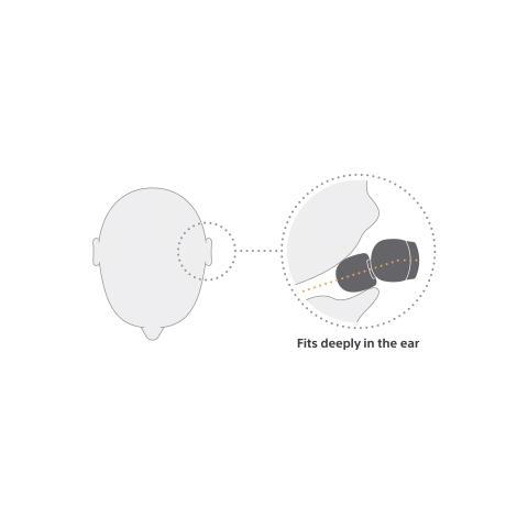 WI-1000XM2_AngledEarphone-Large