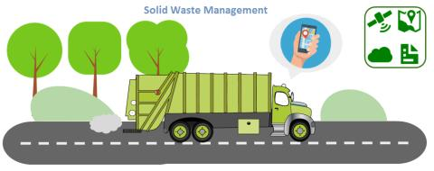 Municipal Solid Waste Management Market 2018-2023 Segmented by Leading Industry, Product Type, Status and Outlook for End Users