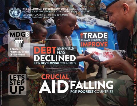 Ny FN-rapport om millenniemål 8