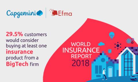 Traditionella försäkringsbolag får se upp när fler vill köpa försäkringar från teknikföretag