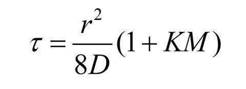 Andreas Tileviks ekvation