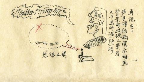 "Xu Bing / 1:109, Originalteckningar för ""Teckens tecken"", 2012 / 1:109, Original drawings for ""The Character of Characters"", 2012 /Detalj, detail"